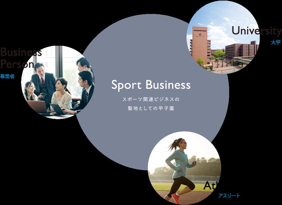 Sport Business スポーツ関連ビジネスの聖地としての甲子園